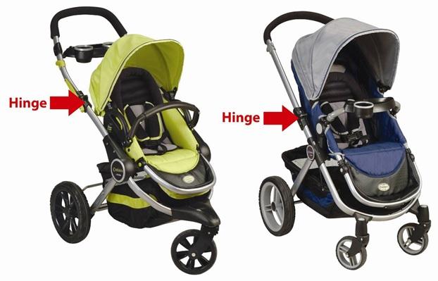 kohlcraft stroller recall