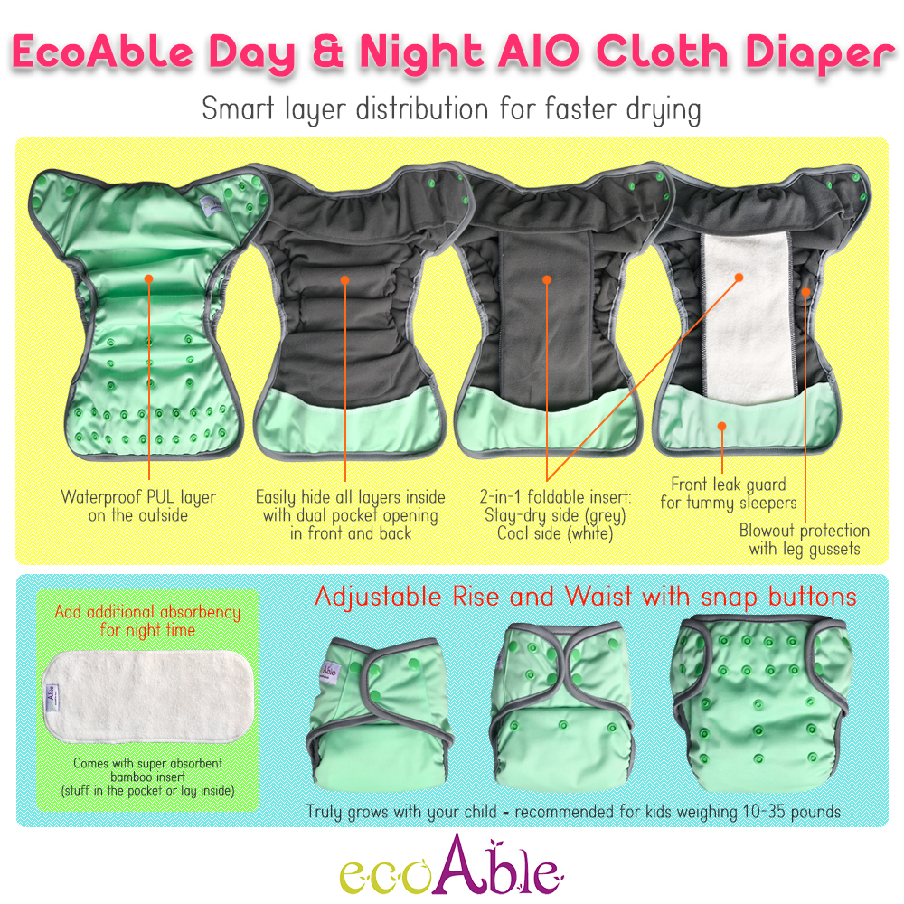 EcoAble all in one cloth diapers