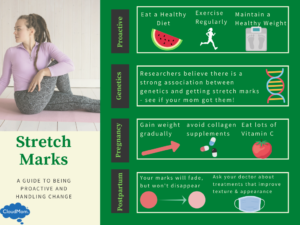 Why stretch marks happen and how to be proactive about them