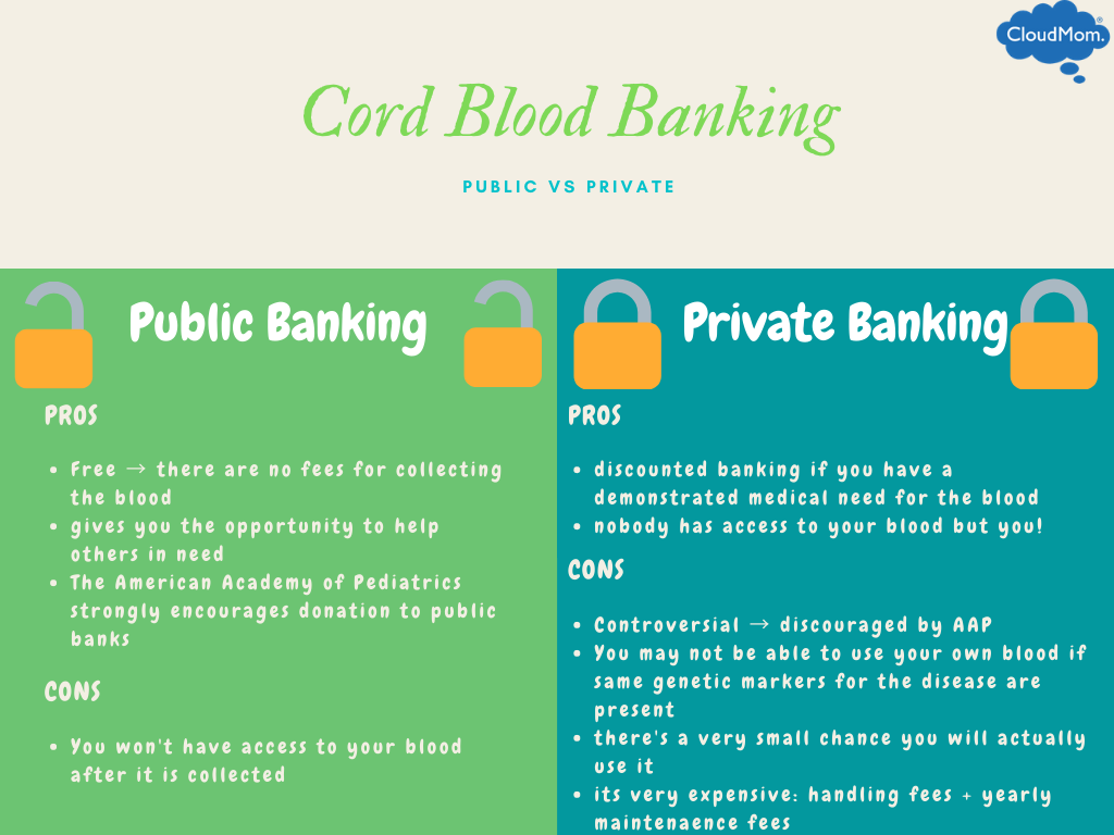 Public vs private cord blood banking: pros and cons of both