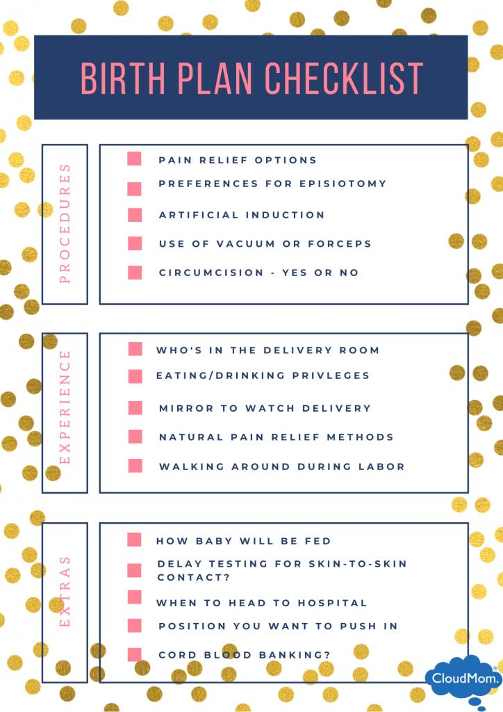 pregnancy birth plan template and checklist