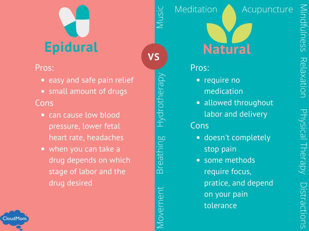 natural birth vs epidural: pros and cons of both!