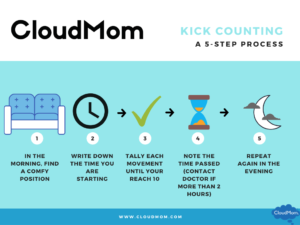 5 Steps to complete Kick Counting