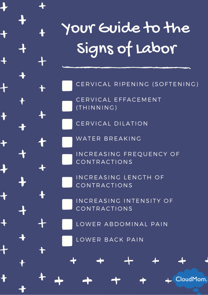 checklist on the signs of labor