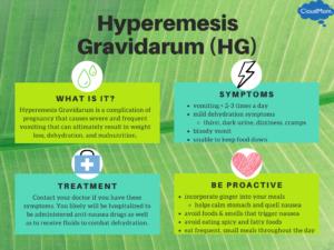 Description of the pregnancy complication, Hyperemesis Gravidarum