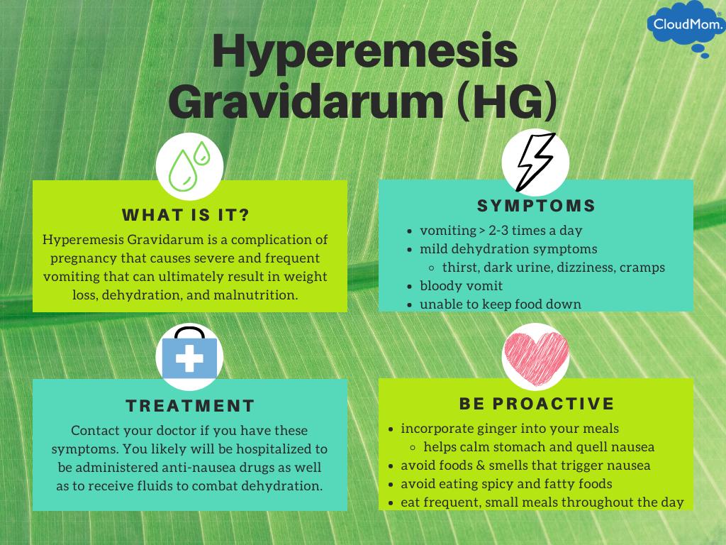 hyperemesis gravidarum: symptoms, treatment, and proactive prevention