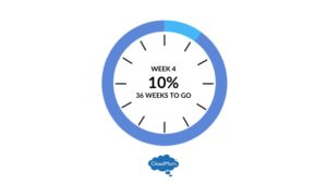 4 weeks pregnant due date countdown